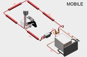 Über einen Wärmetauscher werden Heizkreislauf und Motorkühlwasserkreislauf verbunden.